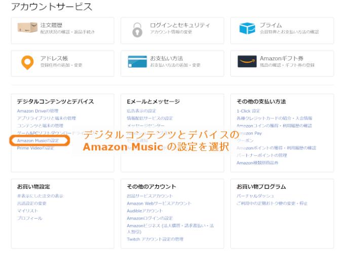 amazonアカウントサービスのAmazon Music 設定箇所